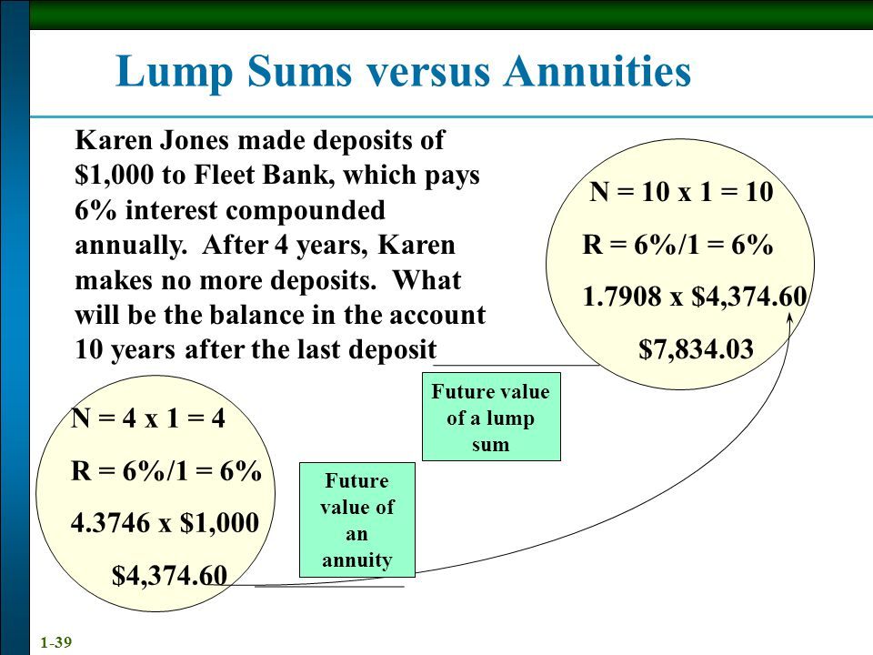 Lump Sums versus Annuities