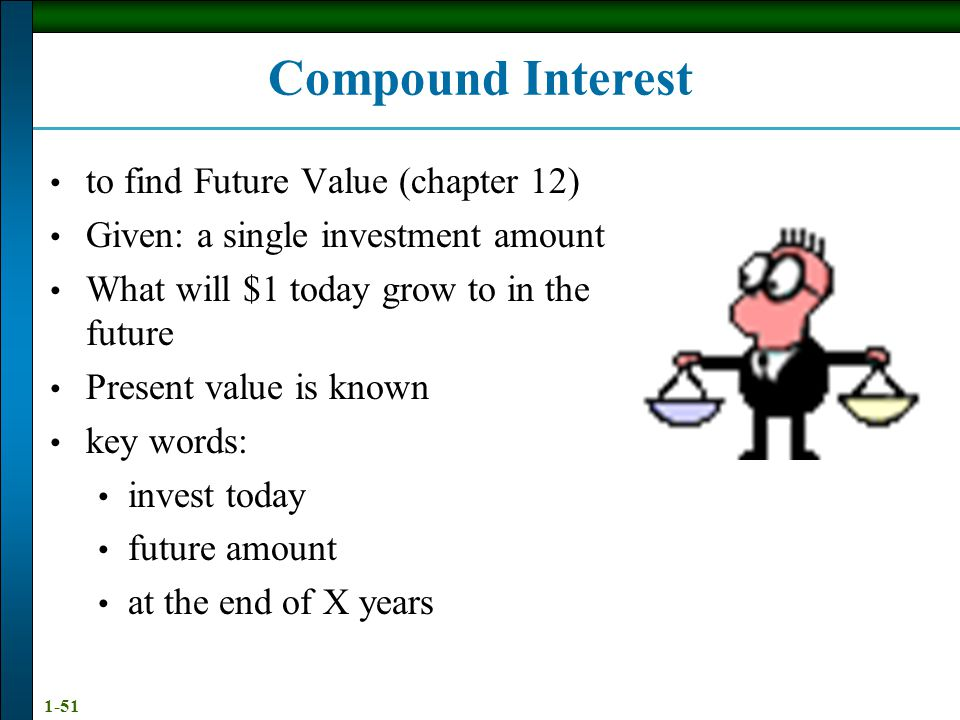 Compound Interest to find Future Value (chapter 12)