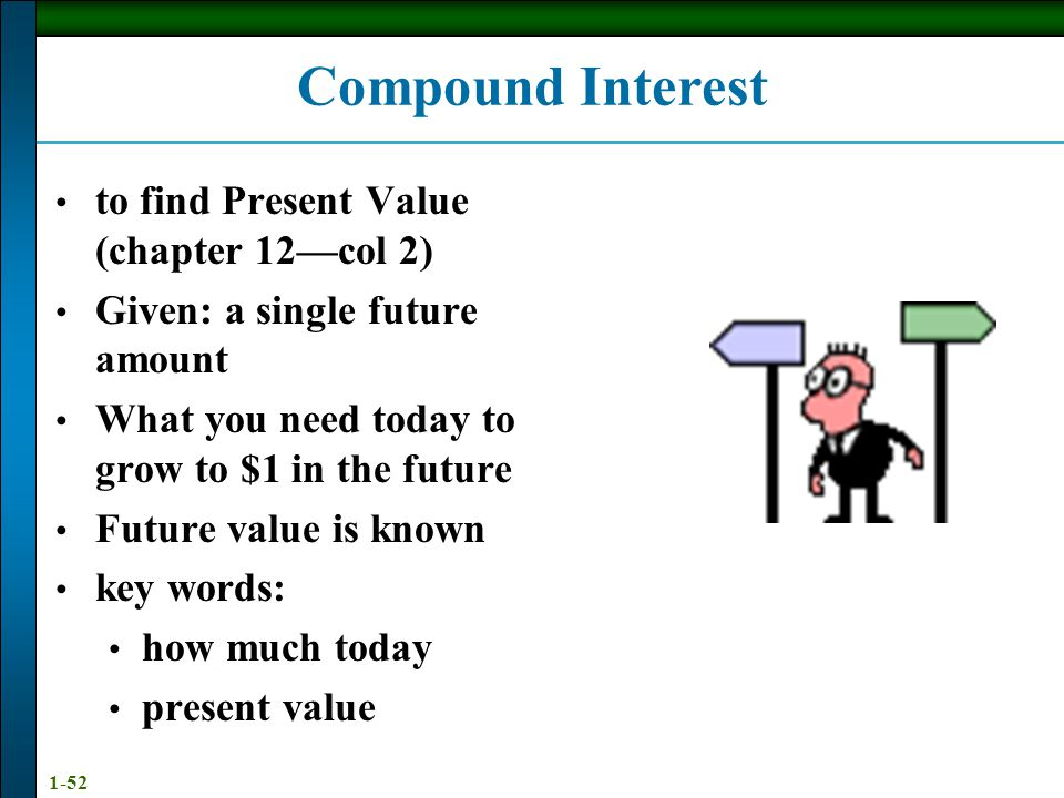 Compound Interest to find Present Value (chapter 12—col 2)