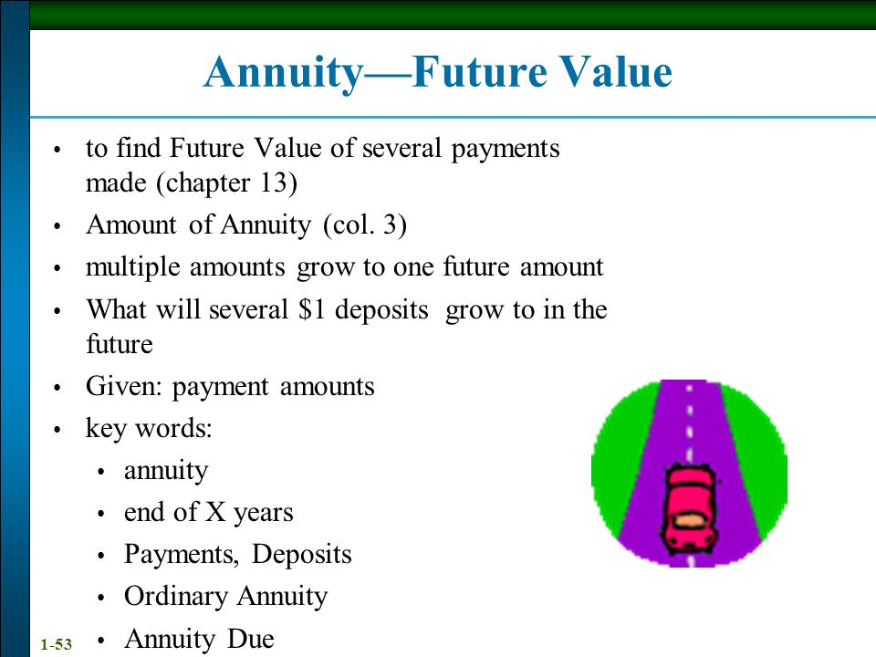 Annuity—Future Value to find Future Value of several payments made (chapter 13) Amount of Annuity (col. 3)