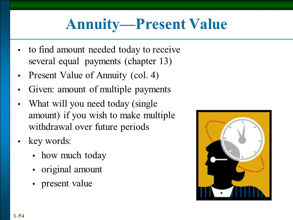 Annuity—Present Value