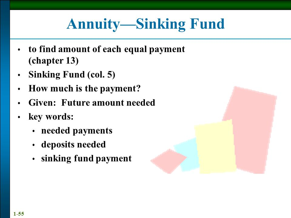 Annuity—Sinking Fund to find amount of each equal payment (chapter 13)