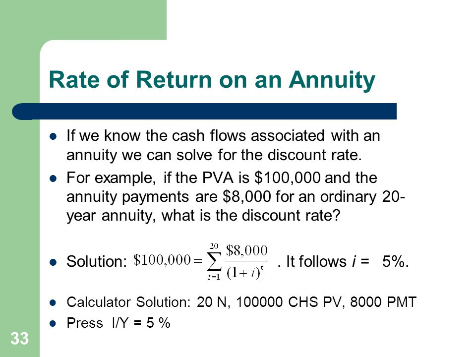 Rate of Return on an Annuity