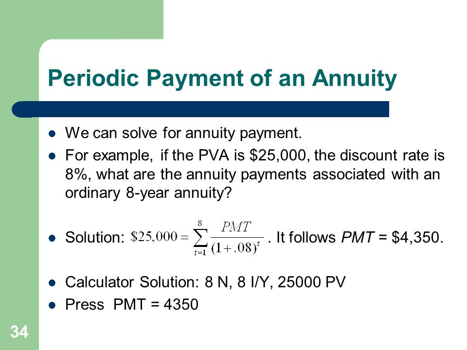 Periodic Payment of an Annuity