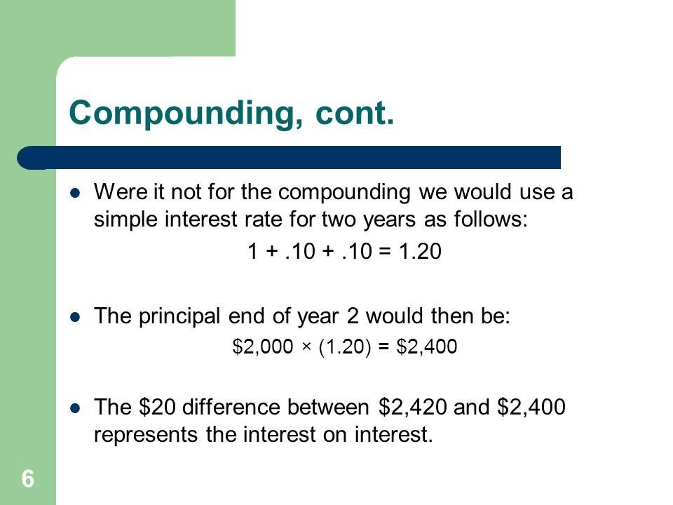 Compounding, cont. Were it not for the compounding we would use a simple interest rate for two years as follows: