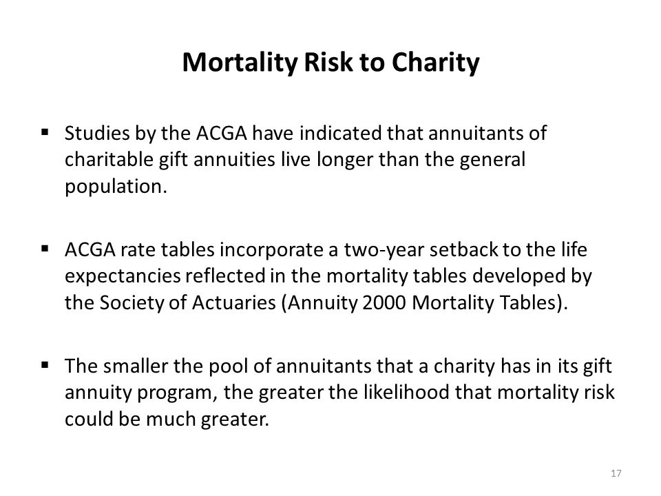 Mortality Risk to Charity