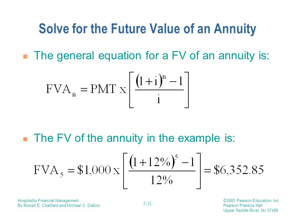 Solve for the Future Value of an Annuity