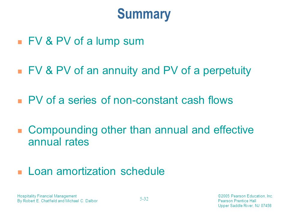 Summary FV & PV of a lump sum