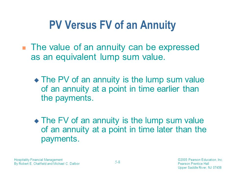 PV Versus FV of an Annuity