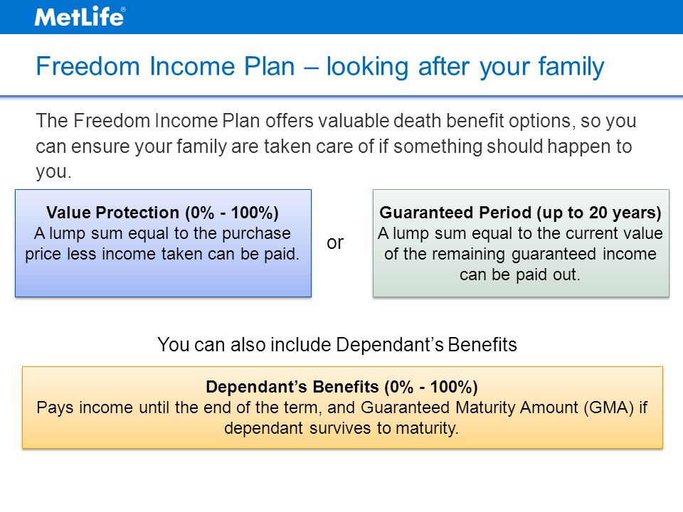 Freedom Income Plan – looking after your family