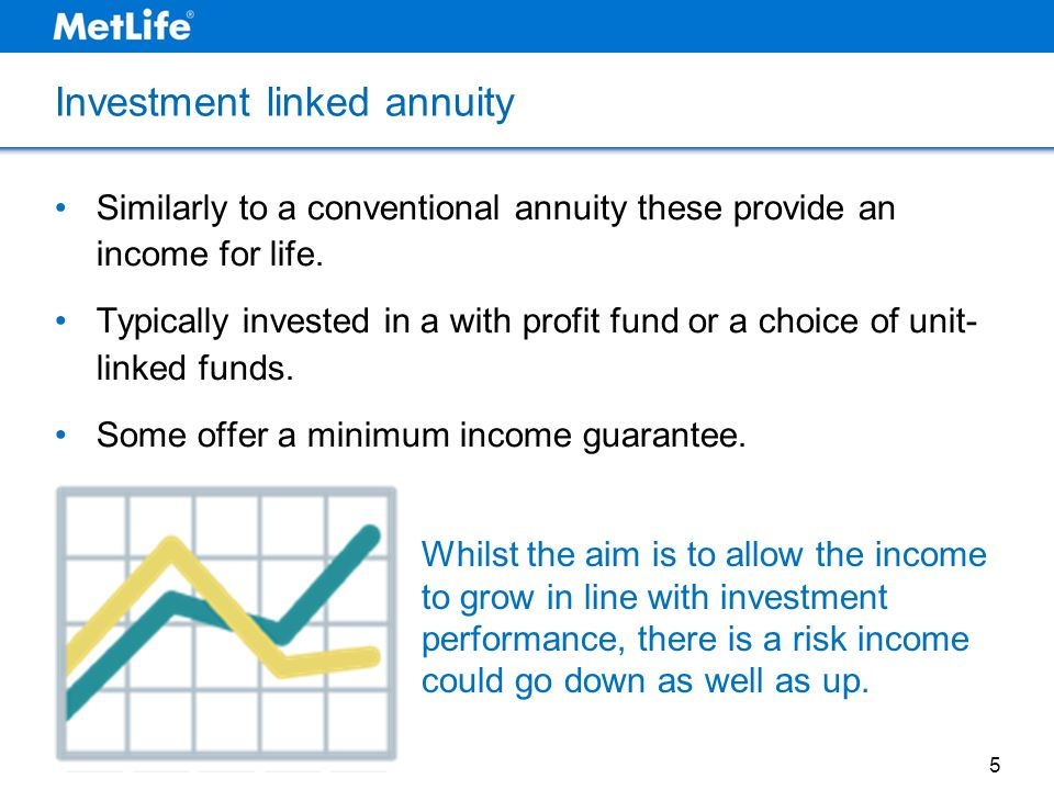 Investment linked annuity
