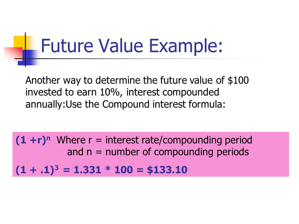 Future Value Example:
