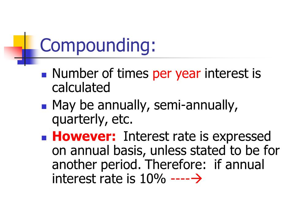 Compounding: Number of times per year interest is calculated