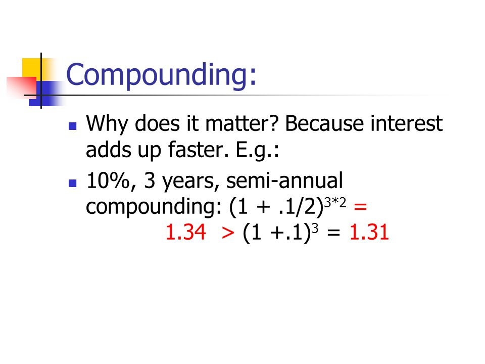 Compounding: Why does it matter Because interest adds up faster. E.g.: