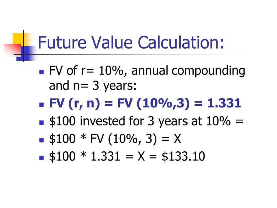 Future Value Calculation: