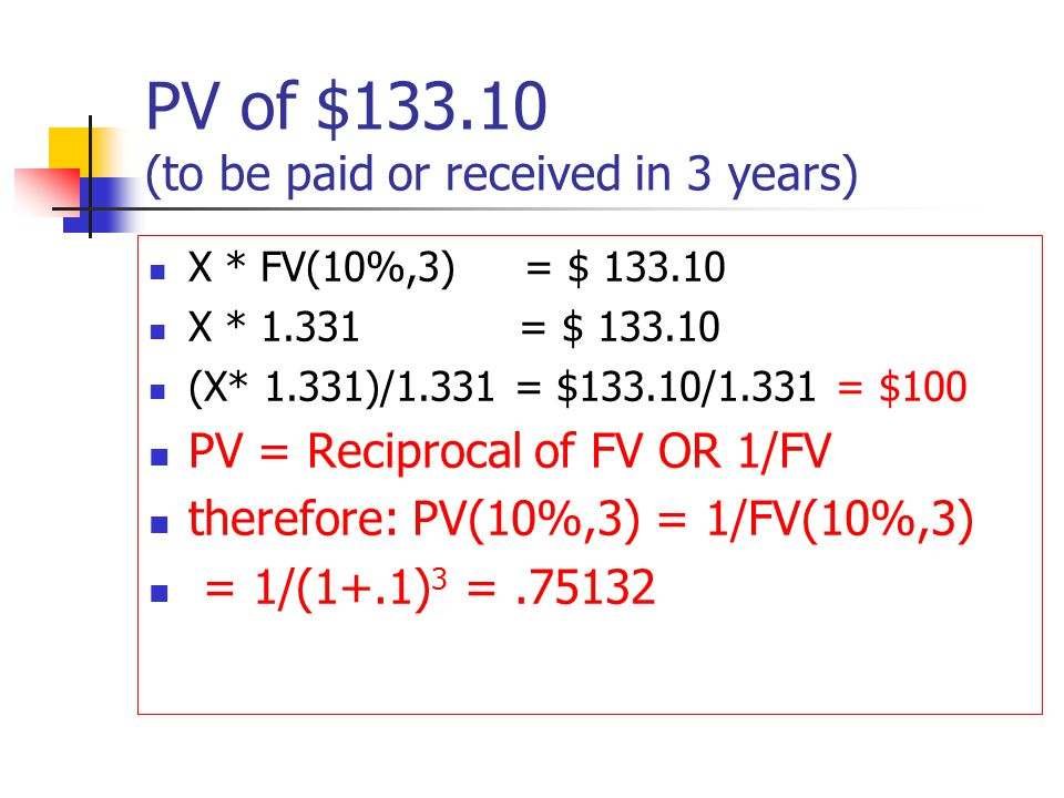 PV of $133.10 (to be paid or received in 3 years)