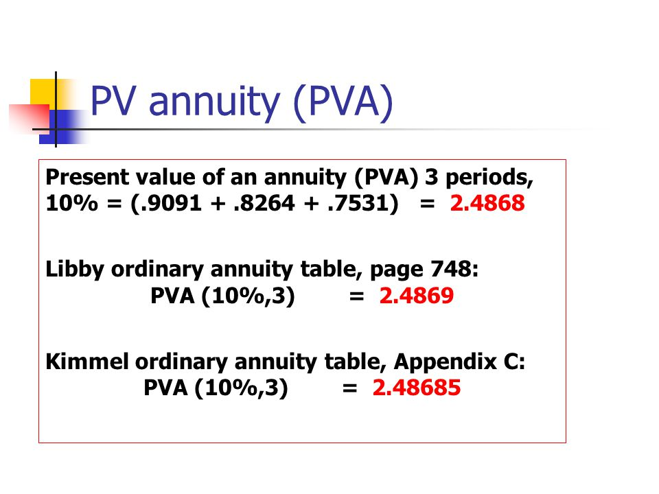 PV annuity (PVA) Present value of an annuity (PVA) 3 periods, 10% = (.9091 + .8264 + .7531) = 2.4868.