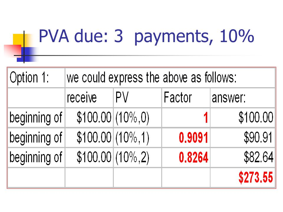 PVA due: 3 payments, 10%