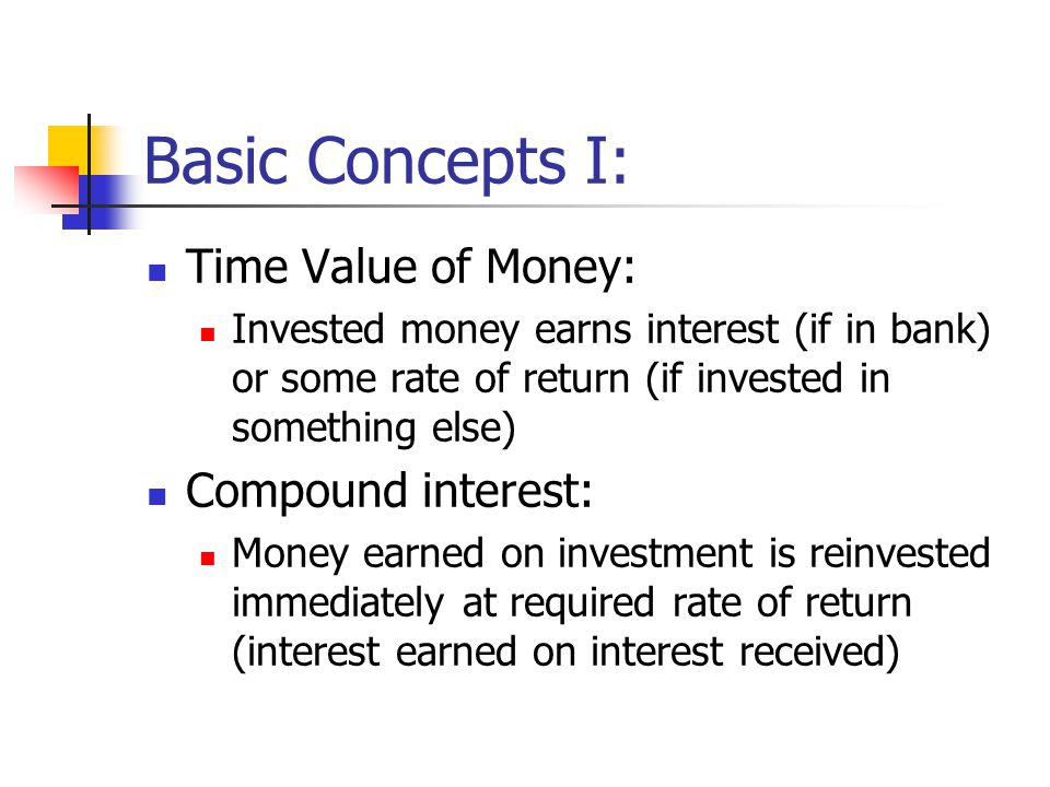 Basic Concepts I: Time Value of Money: Compound interest: