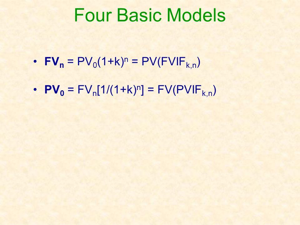 Four Basic Models FVn = PV0(1+k)n = PV(FVIFk,n)