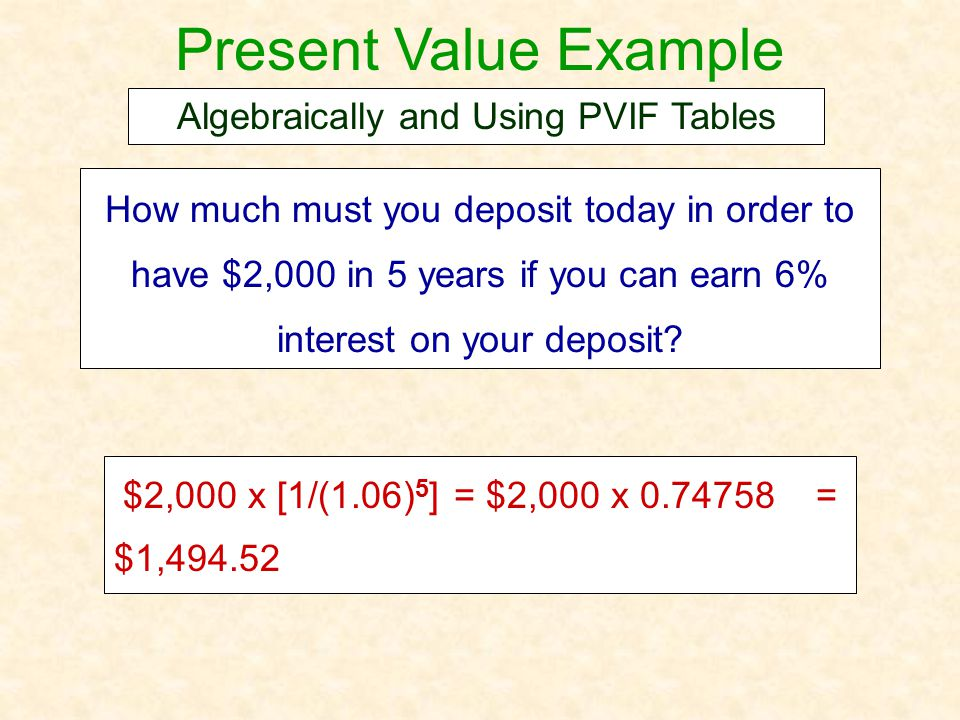 Algebraically and Using PVIF Tables