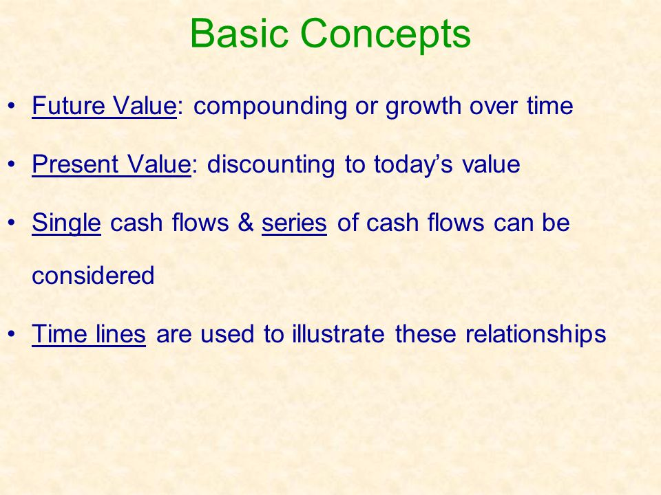 Basic Concepts Future Value: compounding or growth over time