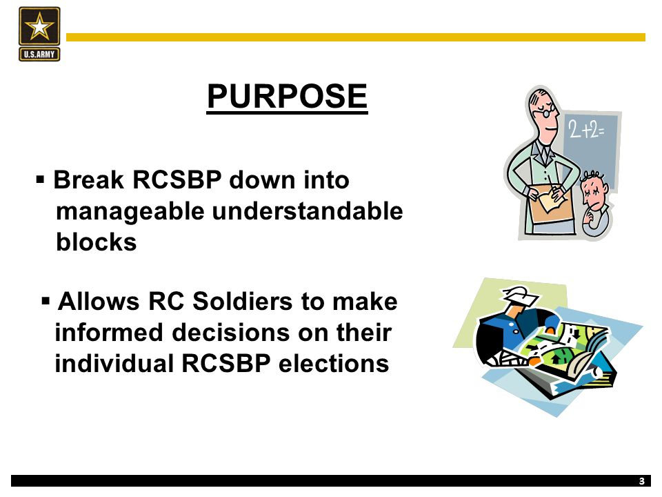 PURPOSE Break RCSBP down into manageable understandable blocks