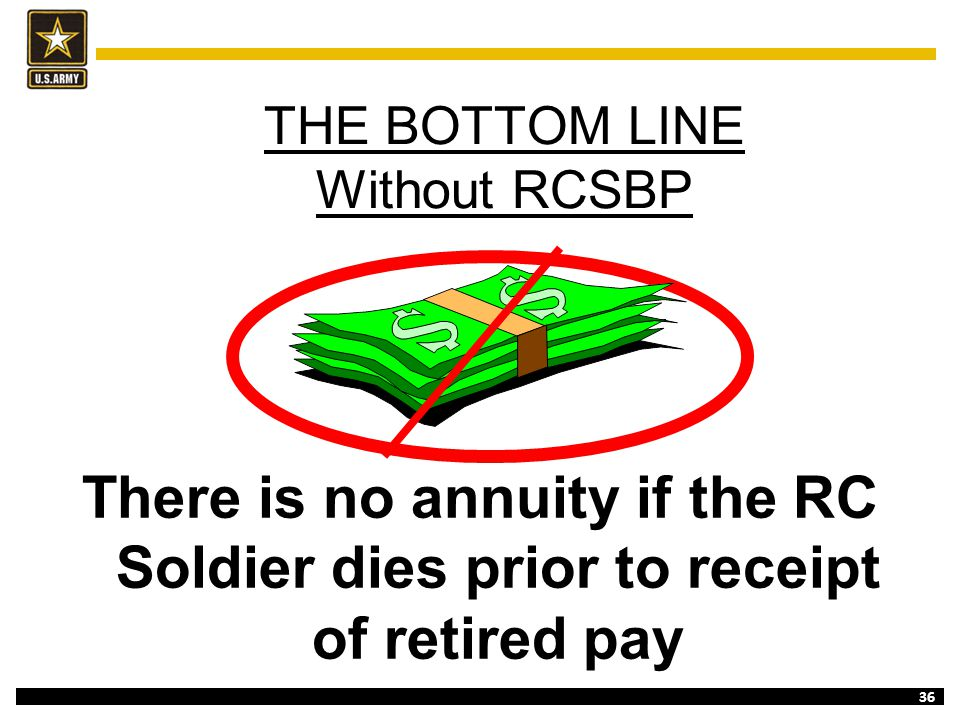 THE BOTTOM LINE Without RCSBP