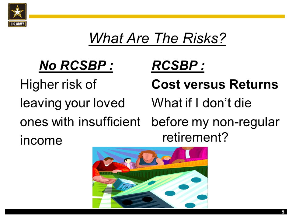 What Are The Risks No RCSBP : Higher risk of leaving your loved