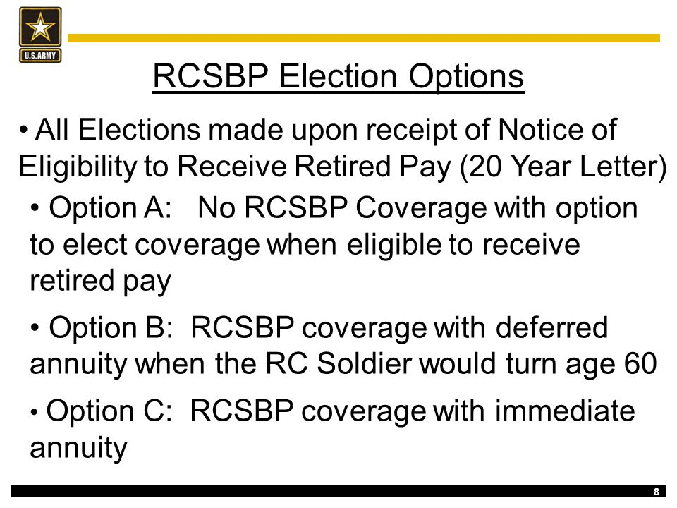 RCSBP Election Options