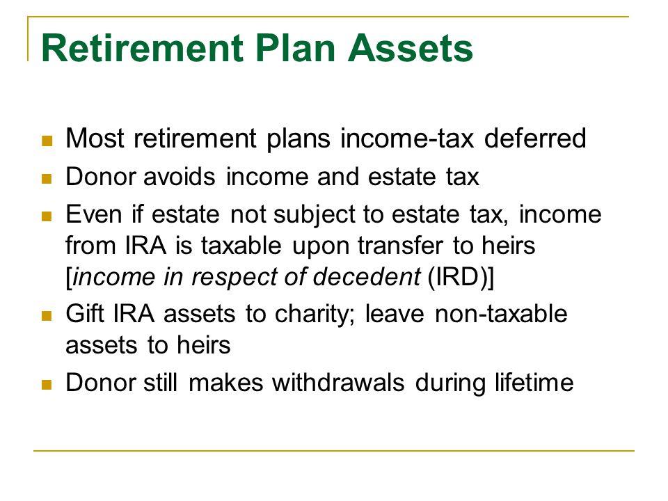 Retirement Plan Assets