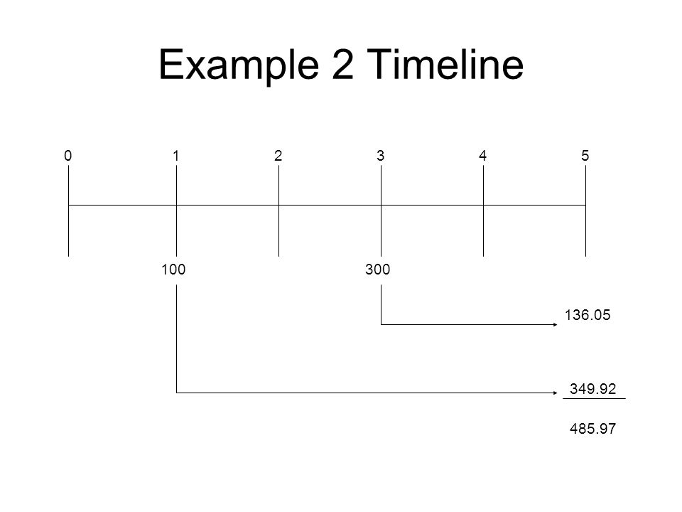 Example 2 Timeline 1 2 3 4 5 100 300 136.05 349.92 485.97