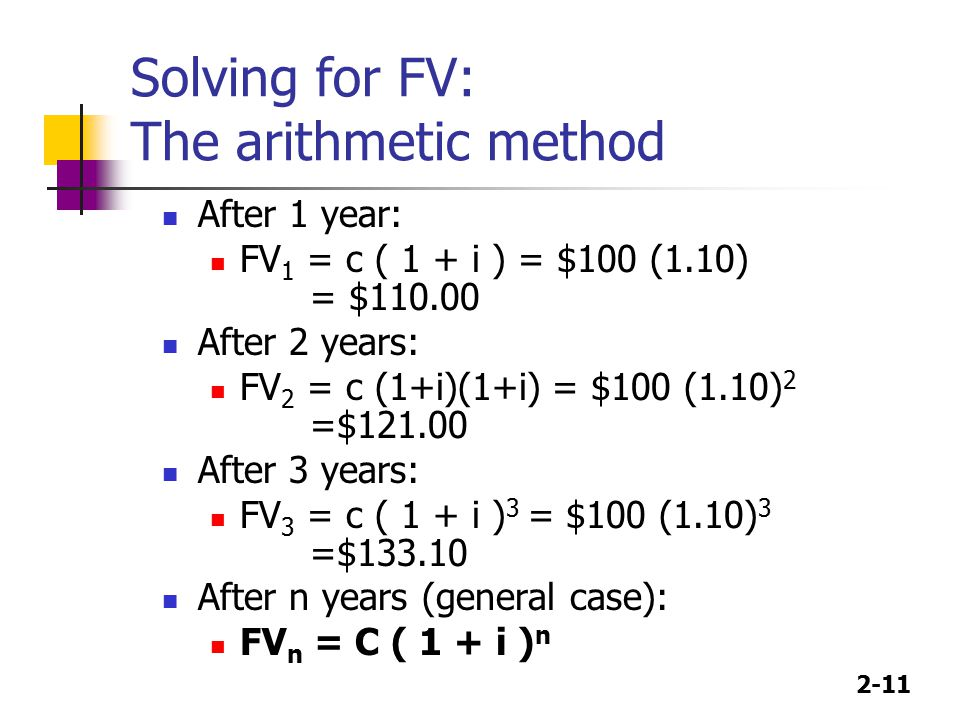 Solving for FV: The arithmetic method