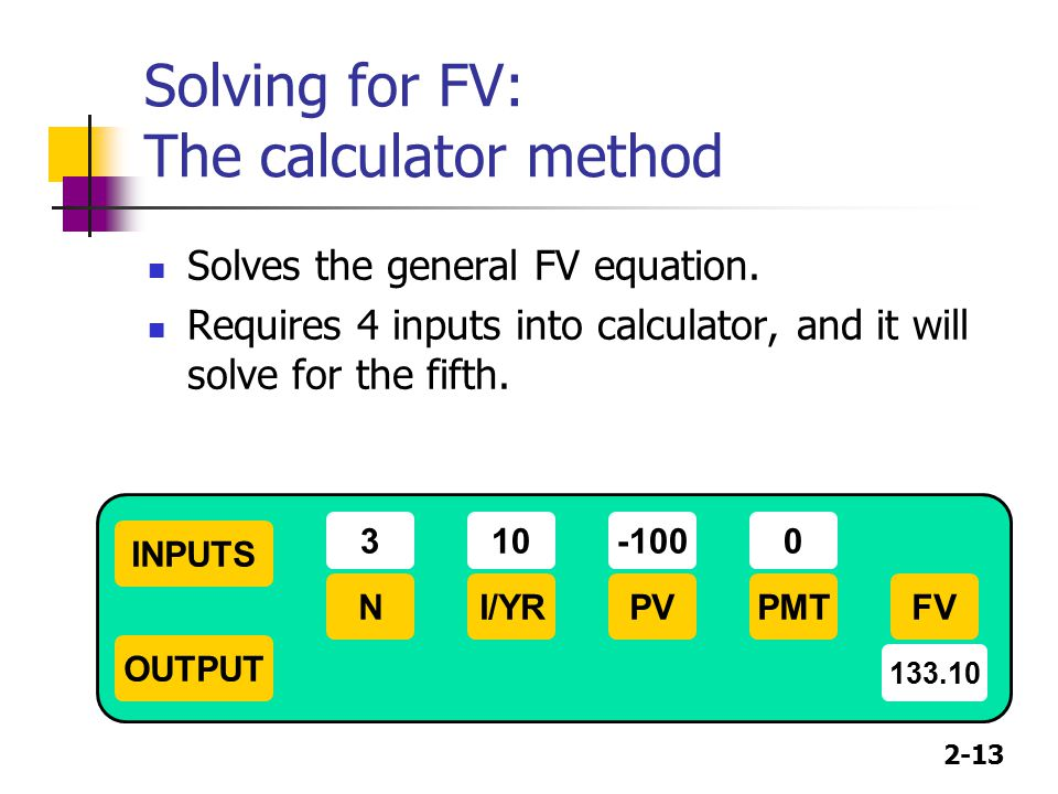 Solving for FV: The calculator method