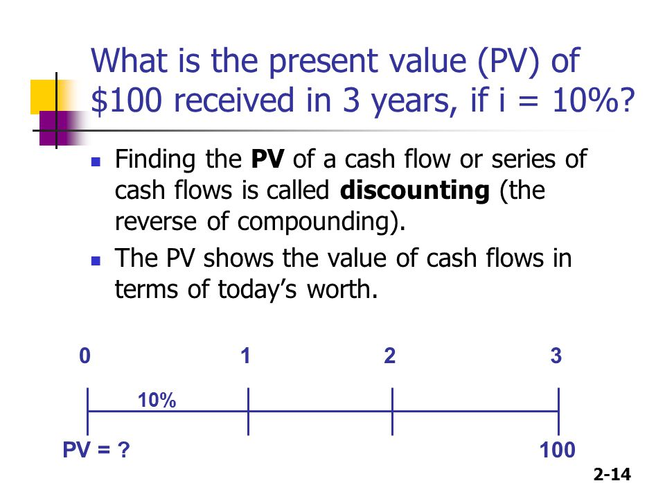 What is the present value (PV) of $100 received in 3 years, if i = 10%
