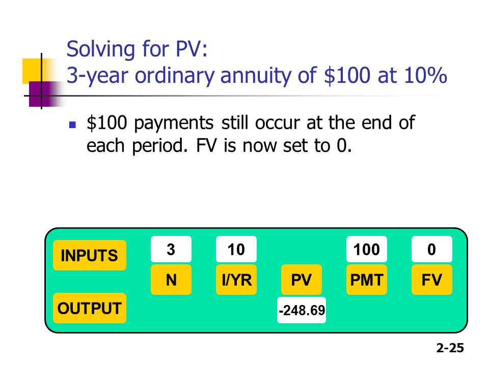 Solving for PV: 3-year ordinary annuity of $100 at 10%