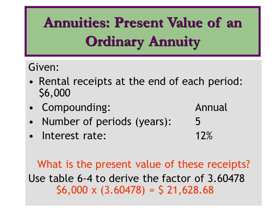 Annuities: Present Value of an Ordinary Annuity