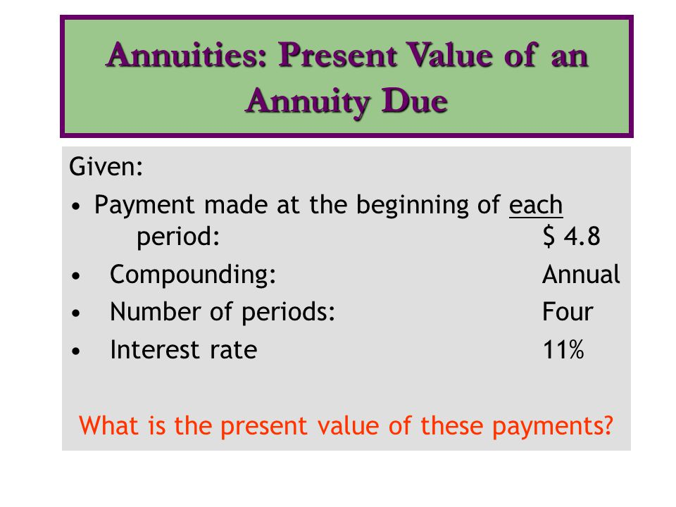 Annuities: Present Value of an Annuity Due