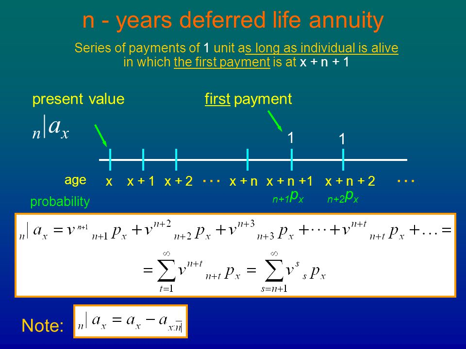 n - years deferred life annuity