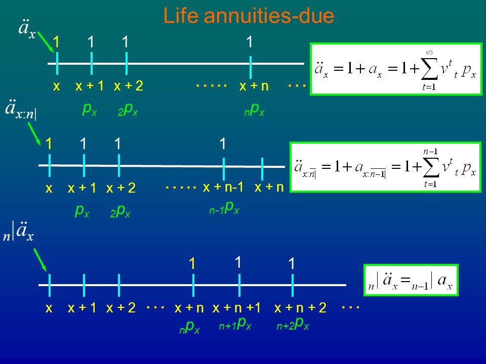 Life annuities-due äx ….. … äx:n| ….. n|äx … … 1 1 1 1 px 2px npx 1 1