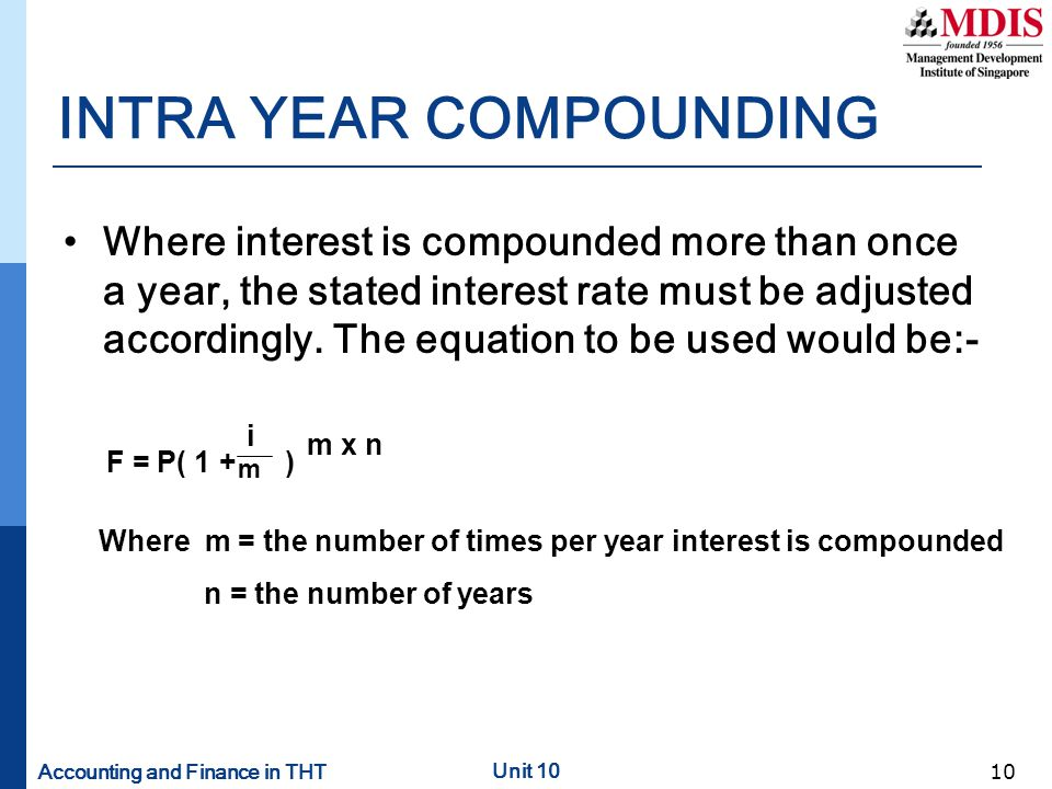 INTRA YEAR COMPOUNDING