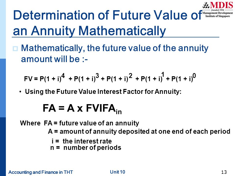 Determination of Future Value of an Annuity Mathematically