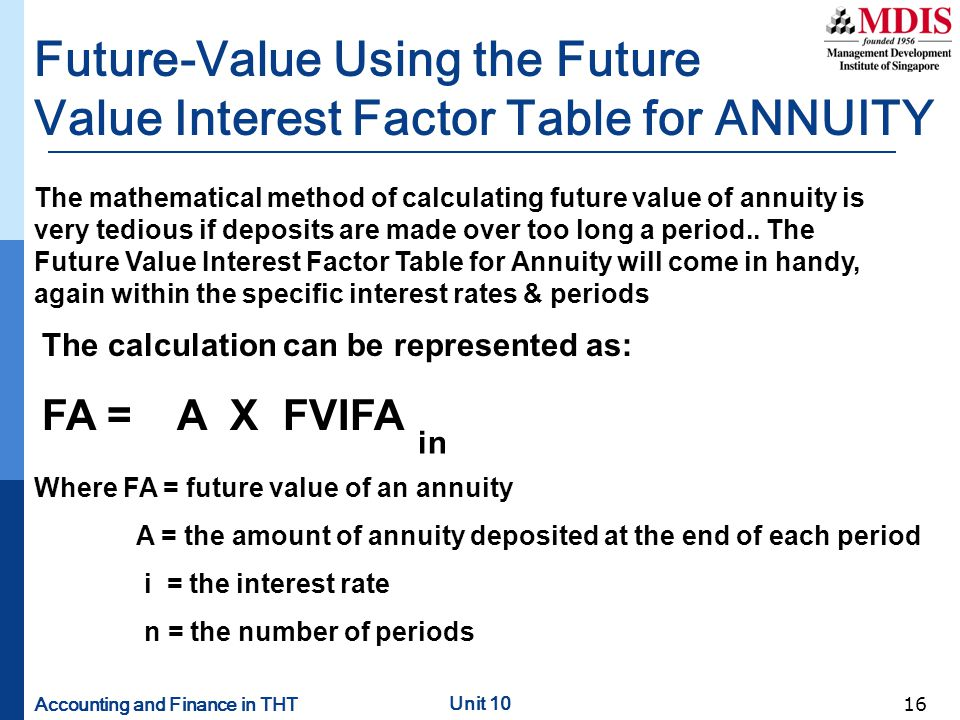 Future-Value Using the Future Value Interest Factor Table for ANNUITY