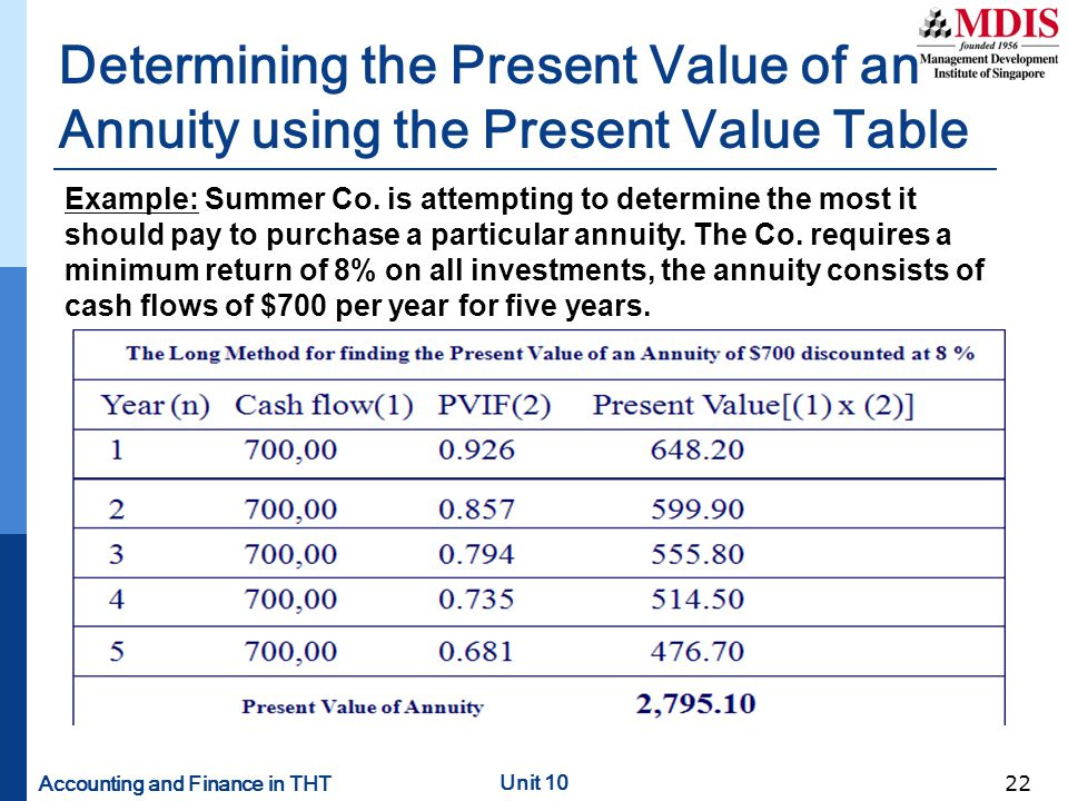 Determining the Present Value of an Annuity using the Present Value Table