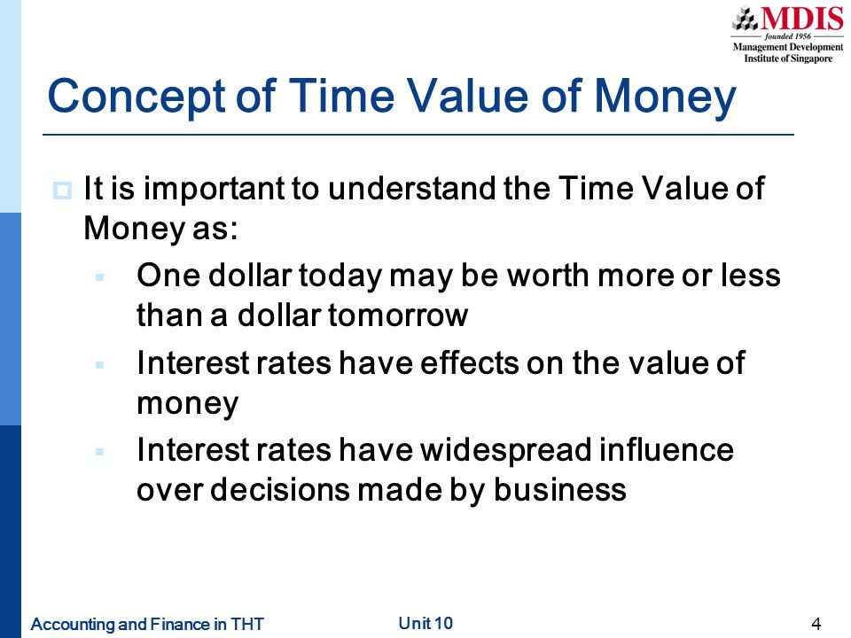 Concept of Time Value of Money