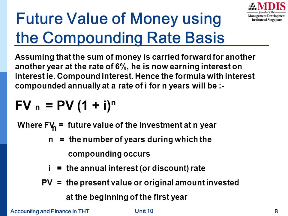 Future Value of Money using the Compounding Rate Basis