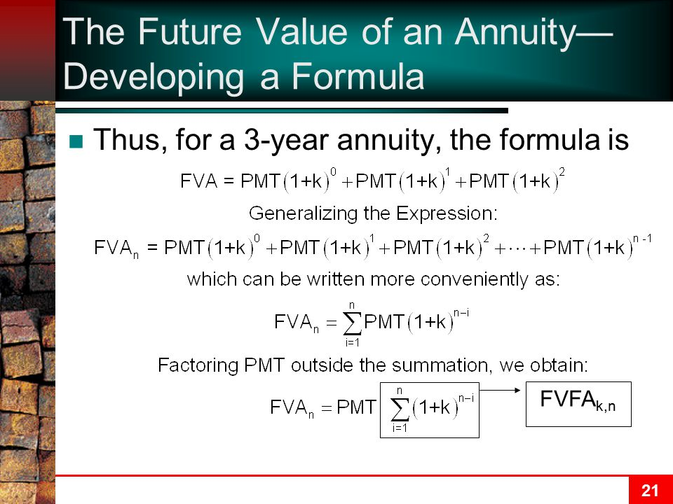 The Future Value of an Annuity—Developing a Formula