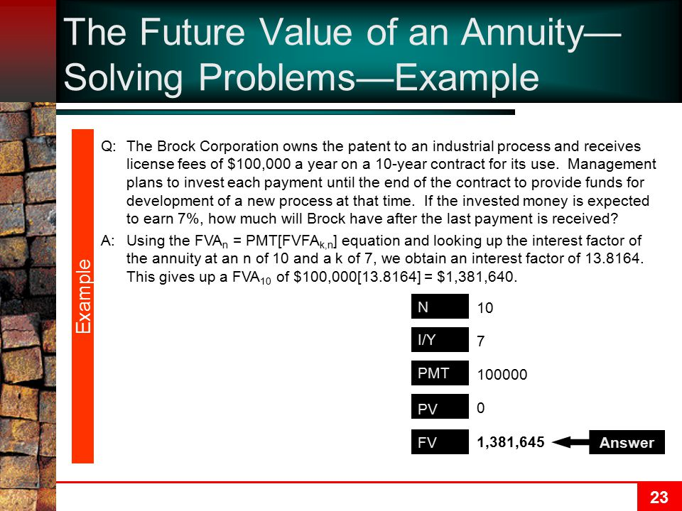 The Future Value of an Annuity—Solving Problems—Example