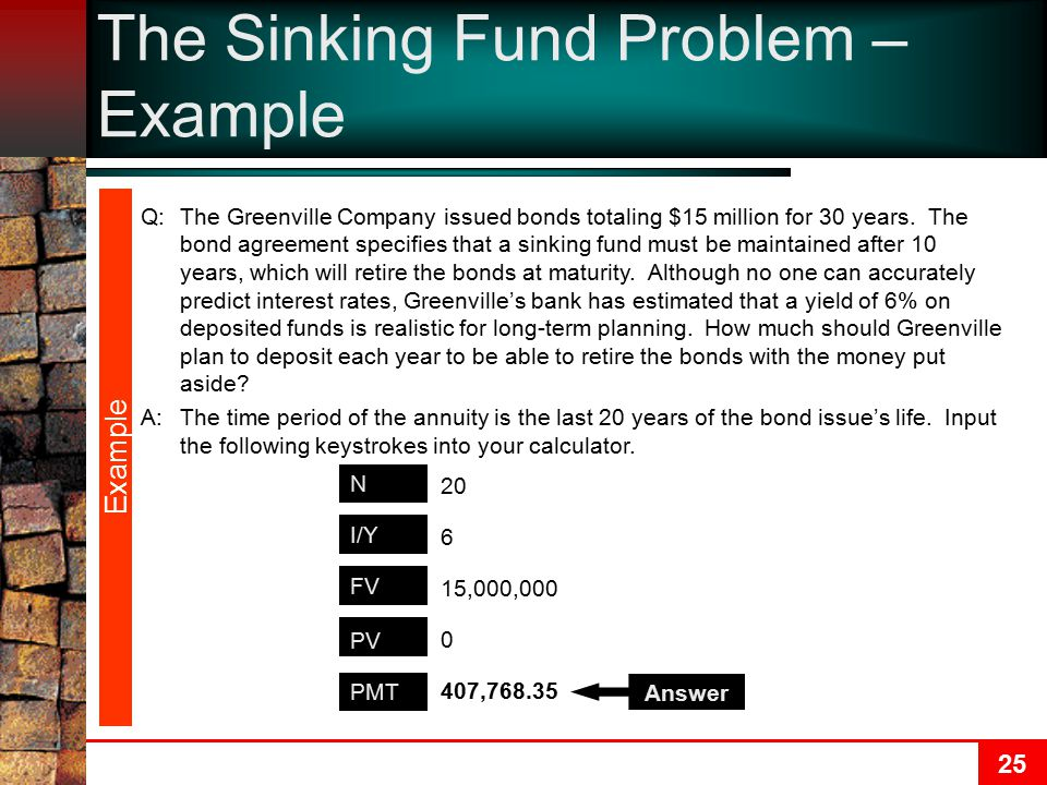 The Sinking Fund Problem –Example