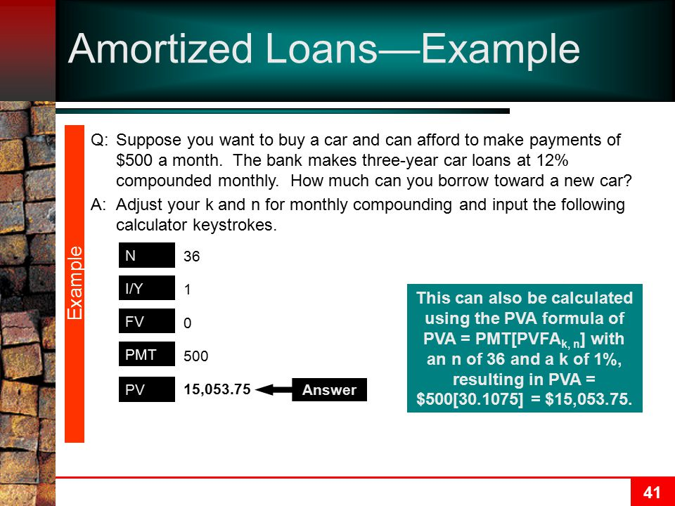 Amortized Loans—Example